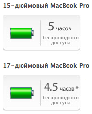 Время работы ноутбуков Apple MacBook Pro от аккумулятора