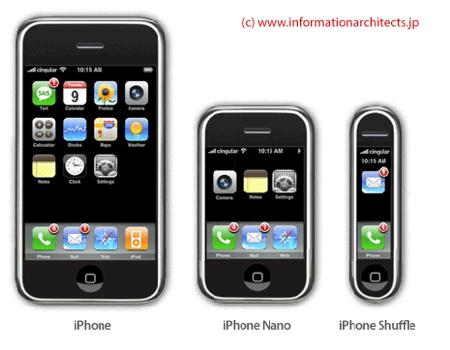 iPhone, iPhone nano и iPhone shuffle