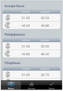Euro Dollar — обменные курсы валют на iPhone/iPod touch