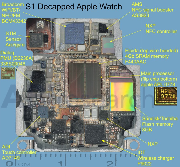 apple-s1-abi-research